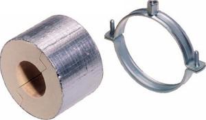 BISOFIX PIR50 Термоизоляционные блоки