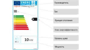 Этикетка энергоэффективности для систем отопления