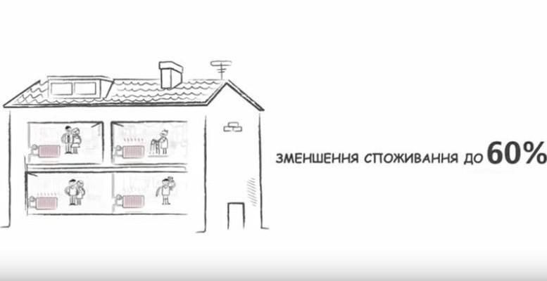 Термомодернізація житлового будинку
