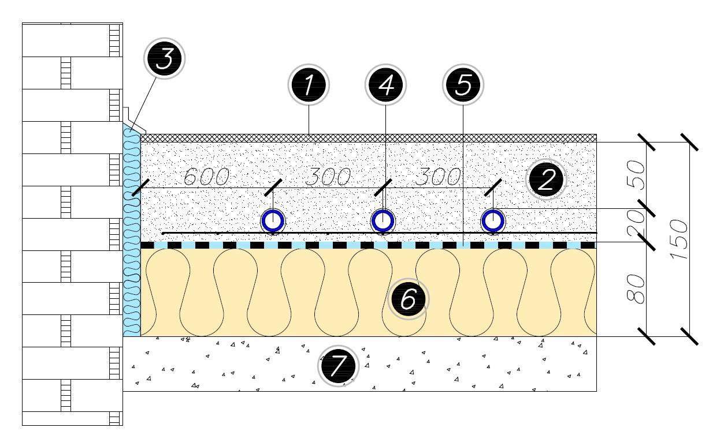 Рис.3 Конструкция пола на объекте «Молочно-товарная ферма на 3600 голов КРС дойного стада в районе д. Мгле».