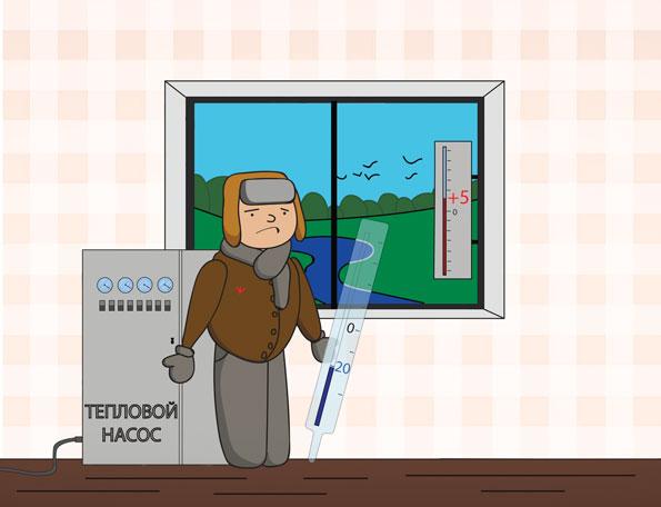 Тепловой насос: жизнь между градусами