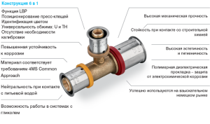 Новая система Press LBP 4MS