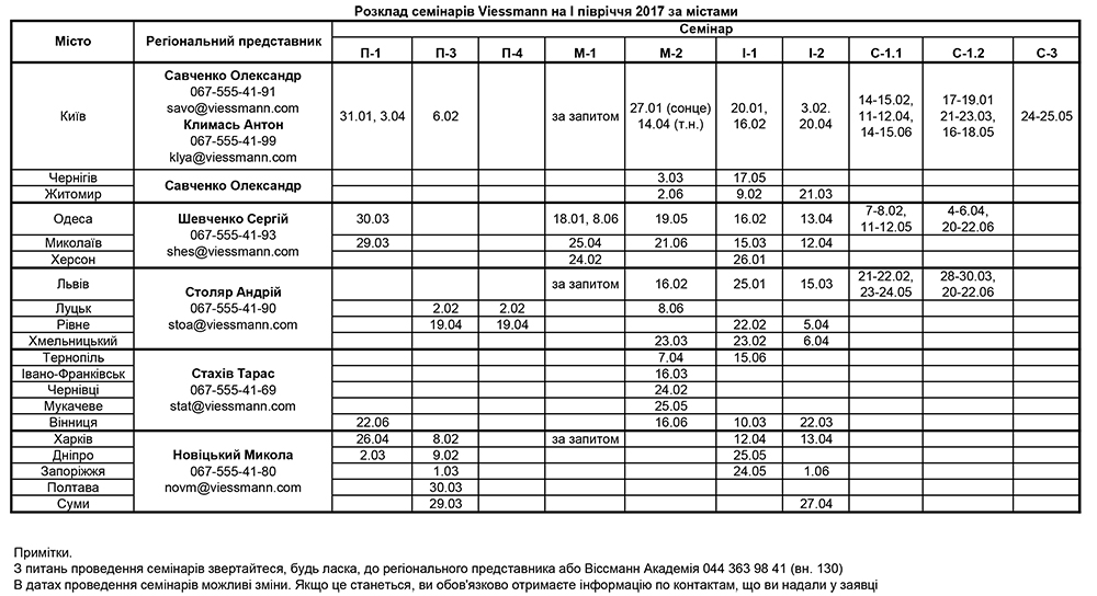 Розклад навчань академії Viessmann на І півріччя 2017 р.