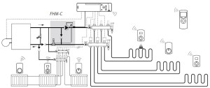 Комбінована система підлогового опалення з котлом