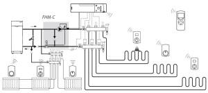 Комбінована система підлогового опалення з тепловим насосом