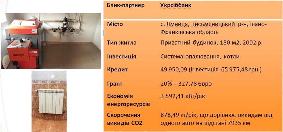 Кейс: теплопостачання приватного будинку