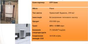 Кейс: тепловий насос, котел, система опалення у м. Рівне