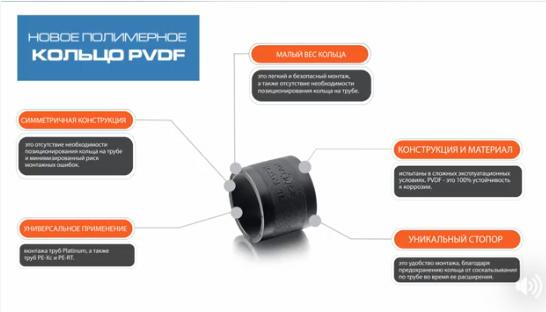 Наглядное пособие: Полимерное кольцо PVDF