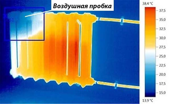 pис.1 Воздушная пробка в радиаторе