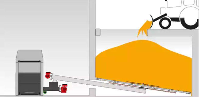 Системы хранения и подачи топлива для котлов Vitoligno 300-H и Vitoligno 250-F