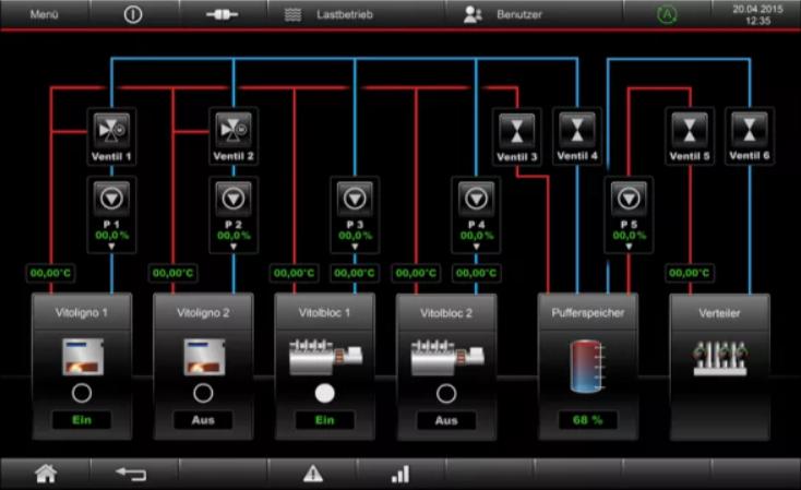 Система управления Vitocontrol-M (для котлов большой мощности Vitomax)