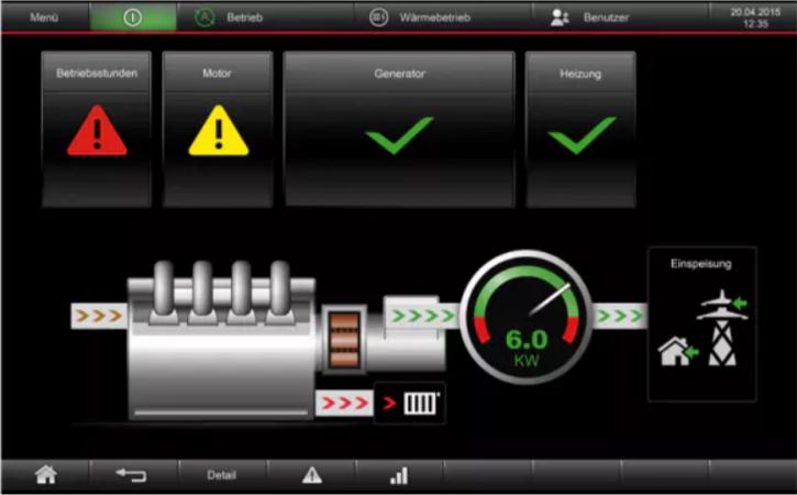 отображение компонентов системы на экране Vitocontrol 300-M