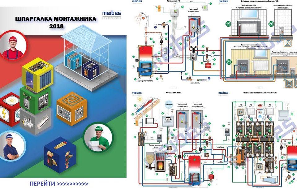 """Нова """"Шпаргалка монтажника Meibes"""" - комплексні енергоефективні рішення online"""